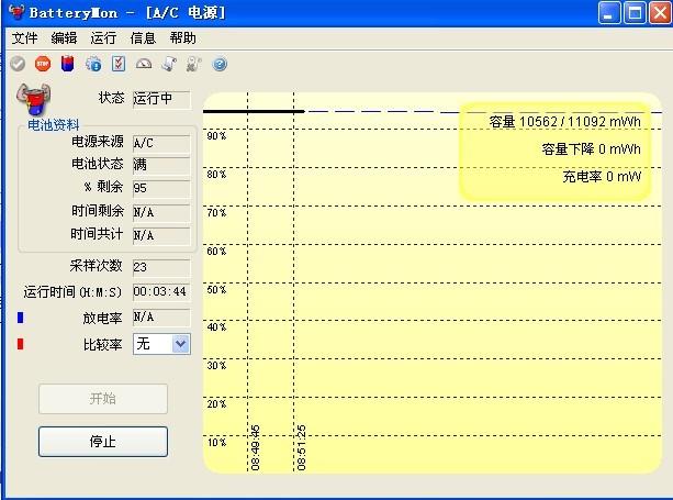 《分享个软件:笔记本电池校正修复软件 单文件绿色免费版》